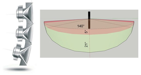 Конструкция волновода